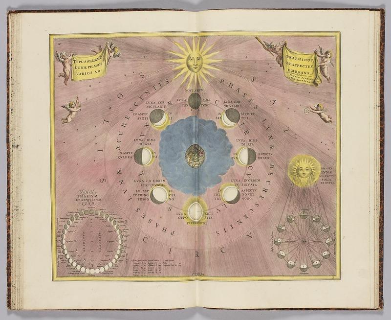 Harmonia macrocosmica : sev Atlas universalis et novus…